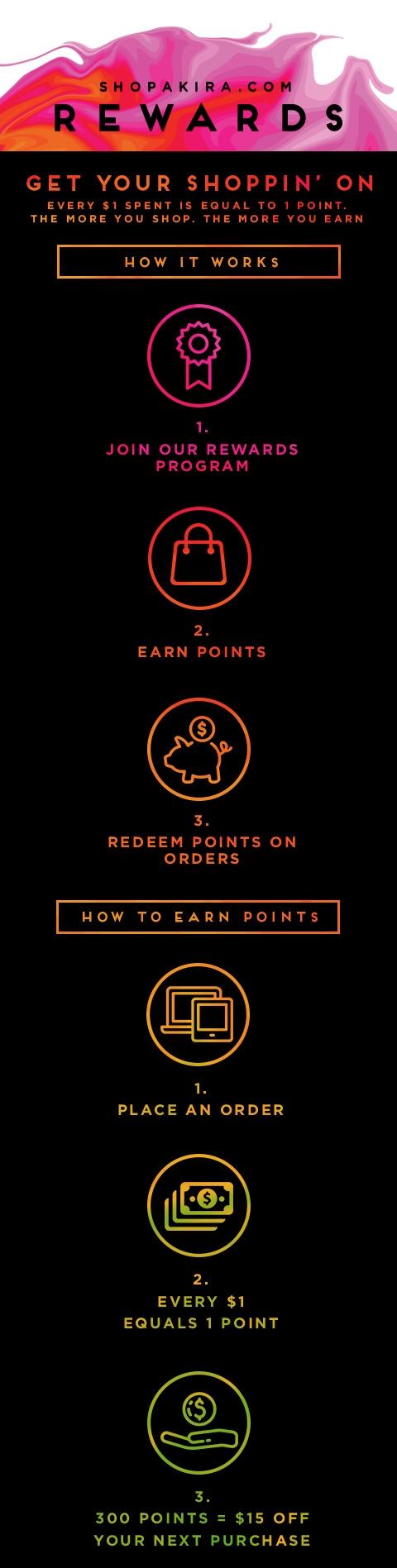 Rewards 02